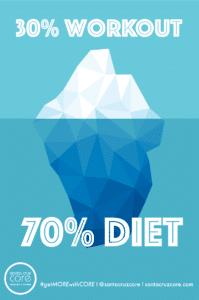 30-workout-70-diet