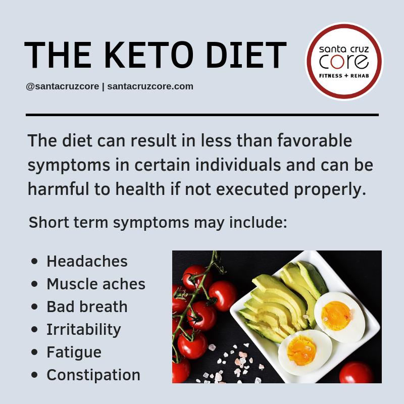 long term keto diet risks