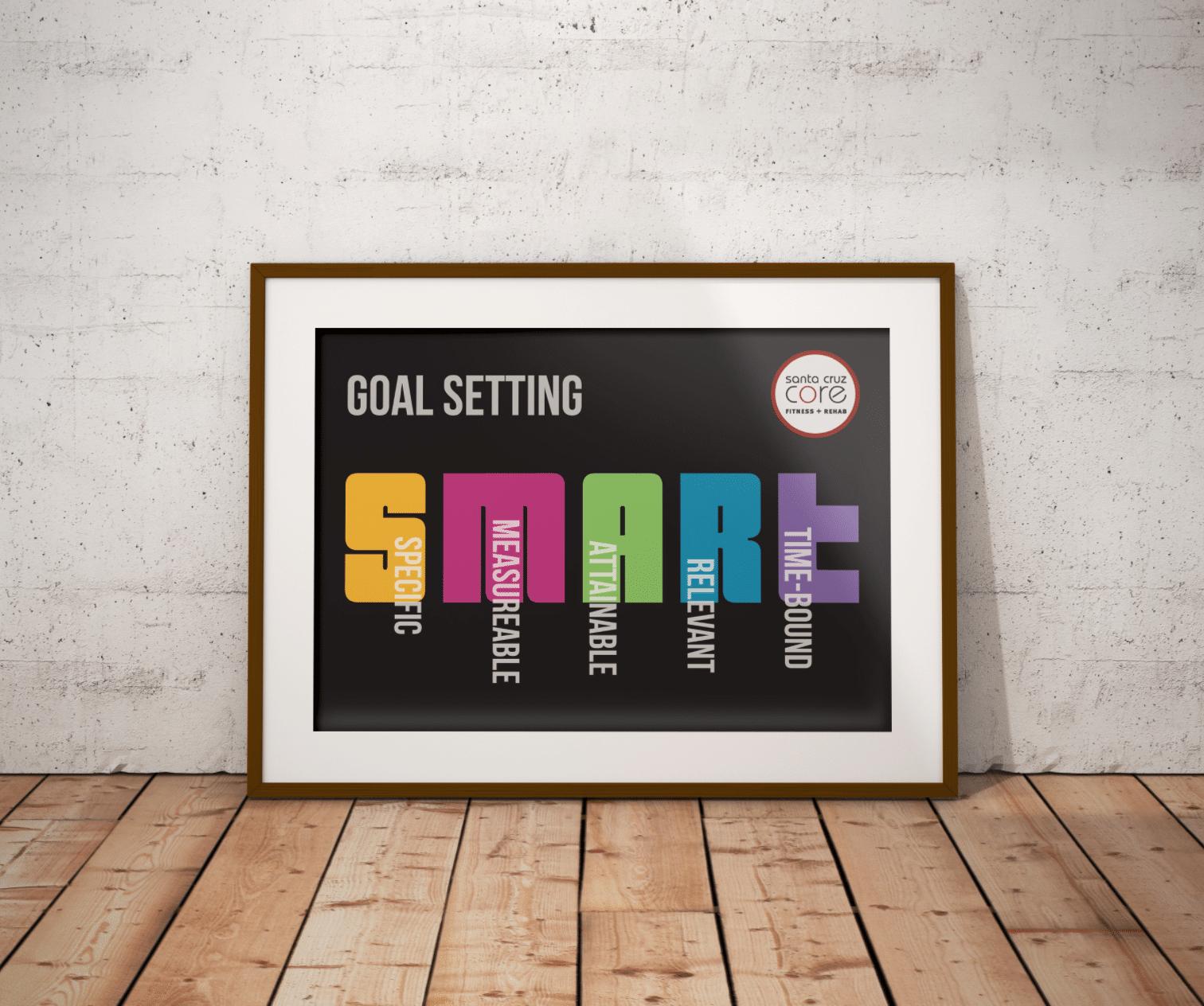 goal-setting-smart-poster-core
