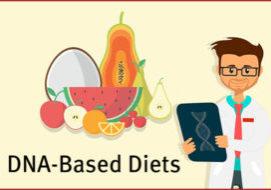 dna-nutrition-header