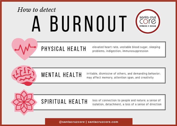 detecting-burnout-santa-cruz-core