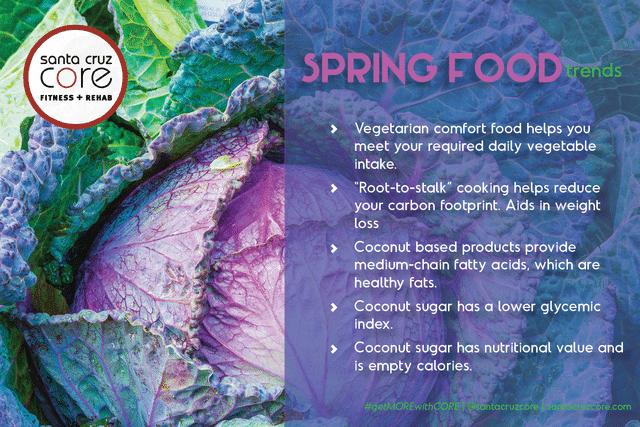 spring-food-meme